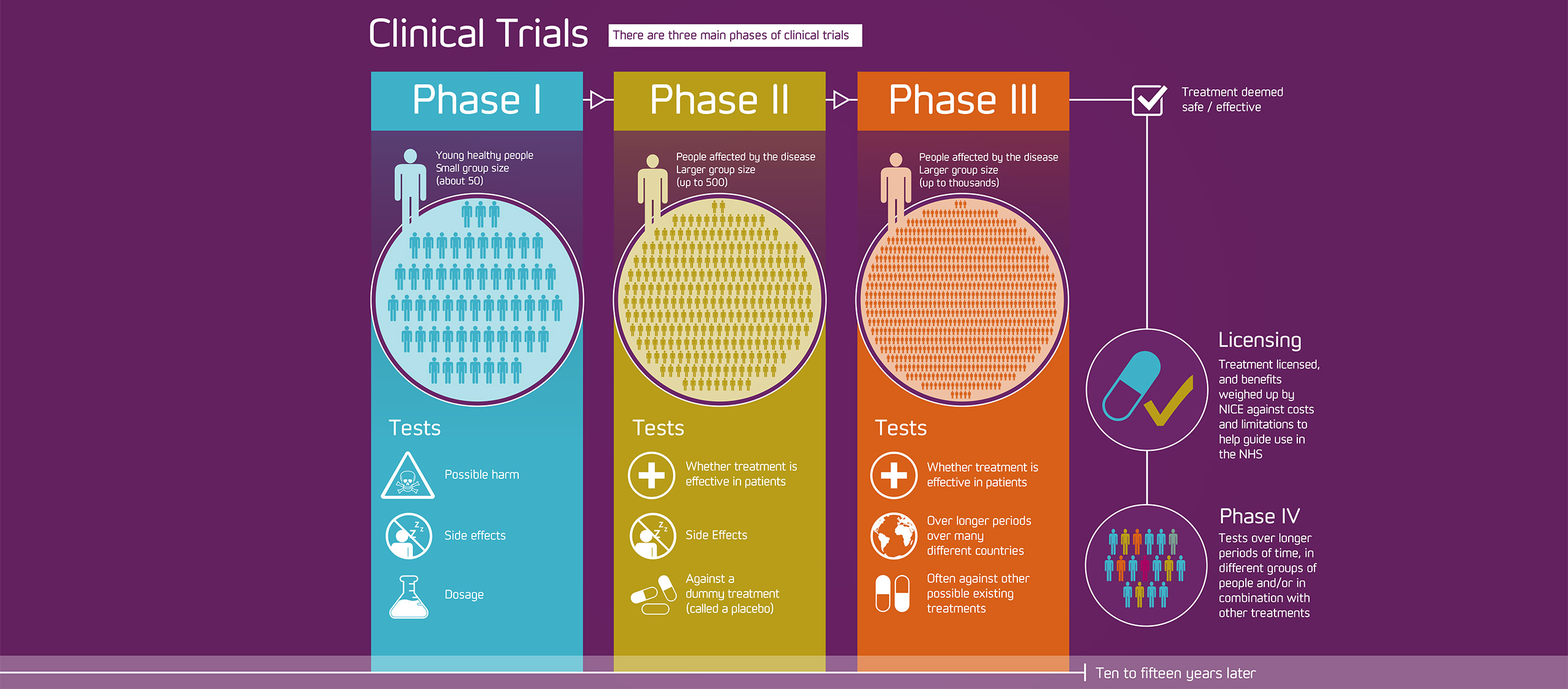 alz_clinical-trials_poster_2.7b